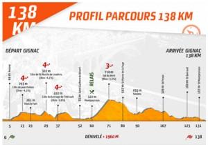 Sportive Route 2015